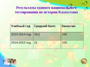 Результаты единого национального тестирования по истории Казахстана . Учебный