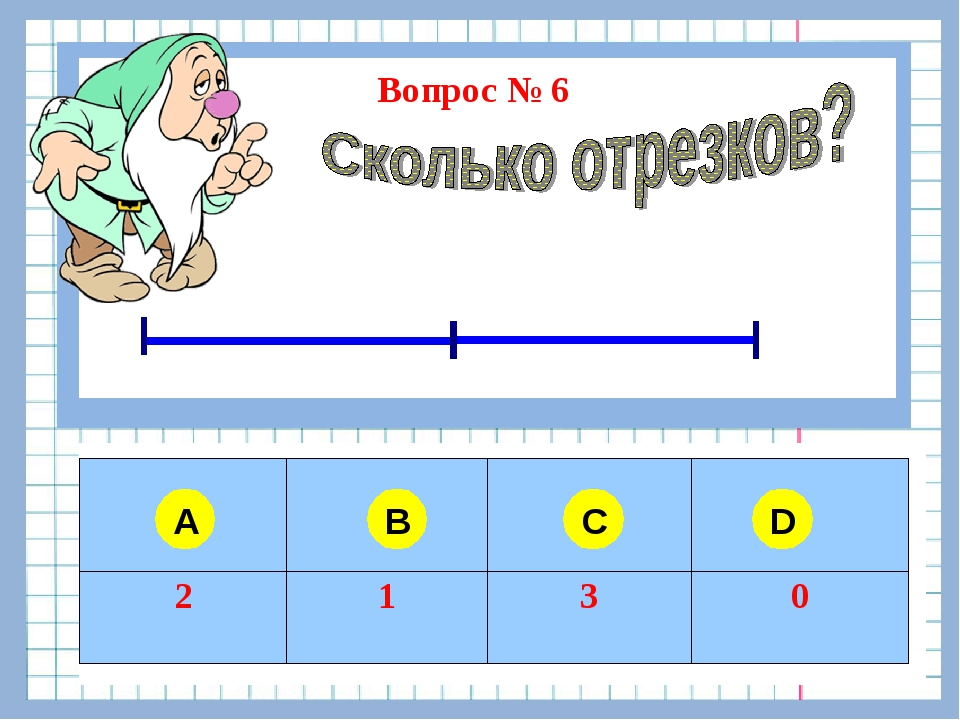 A B C D Вопрос № 6  2130