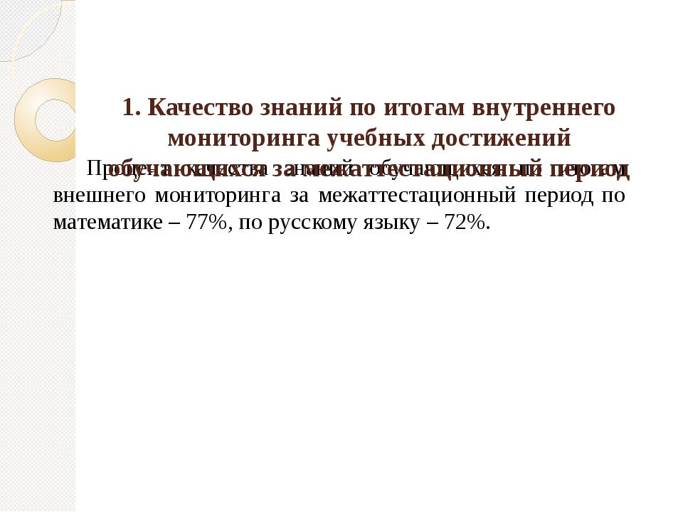 Процент качества знаний обучающихся по итогам внешнего мониторинга за межатте...