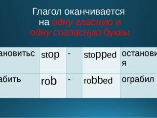 Глагол оканчивается на одну гласную и одну согласную буквы остановиться stop