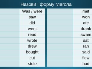 Назови I форму глагола Was / were saw did went read wrote drew bought cut sto