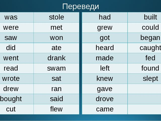Переведи was stole were met saw won did ate went drank read swam wrote sat dr...