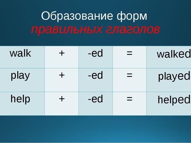 Образование форм правильных глаголов walk + -ed = walked play + -ed = played...