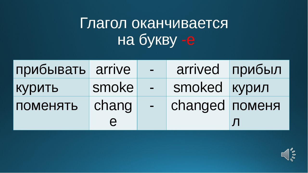 Глагол оканчивается на букву -е прибывать arrive - arrived прибыл курить smok...