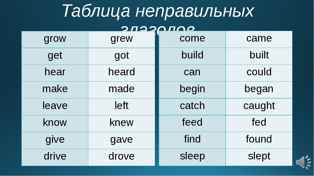 Таблица неправильных глаголов grow grew get got hear heard make made leave le...