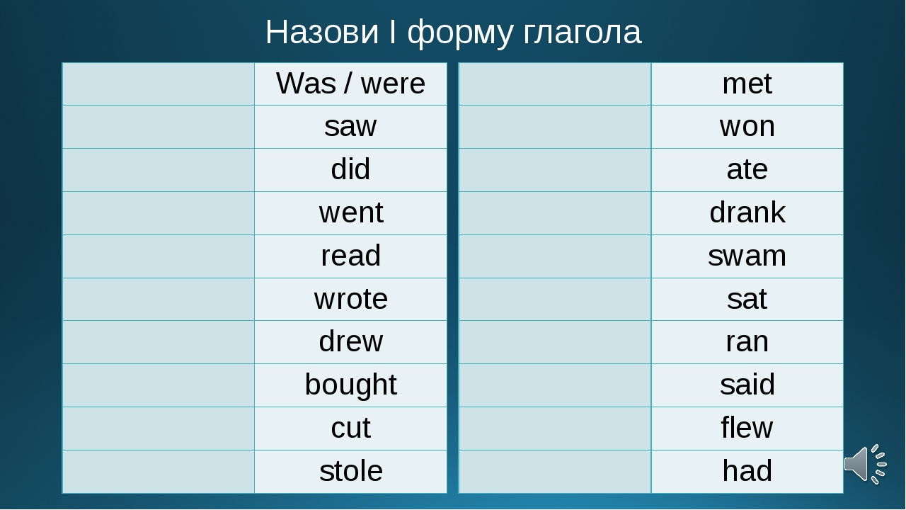 Назови I форму глагола Was / were saw did went read wrote drew bought cut sto...