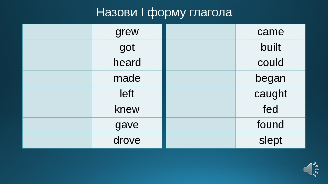 Назови I форму глагола grew got heard made left knew gave drove came built co...