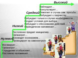 Нулевой Низкий Средний Высокий Мотивирует… Организует… Определяет и объясняет