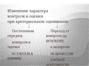 Изменение характера контроля и оценки при критериальном оценивании Постепенн