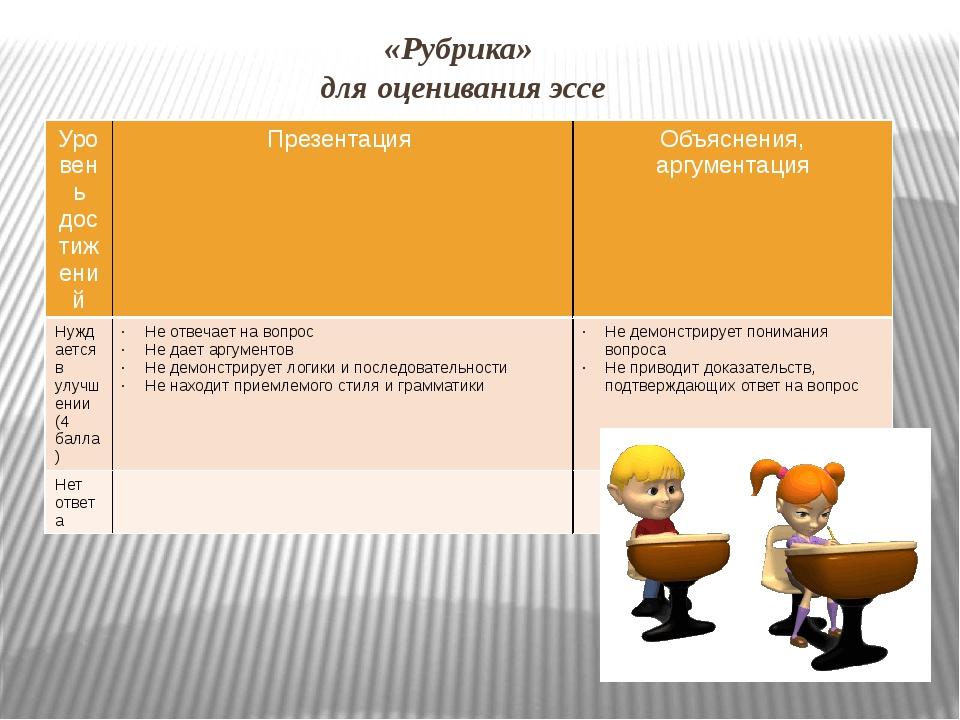 «Рубрика» для оценивания эссе Уровень достижений Презентация Объяснения, аргу...