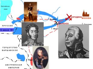 12 июня 1812 г. Балтийское море П Р У С С И Я Г Е Р Ц О Г С Т В О В А Р Ш А В