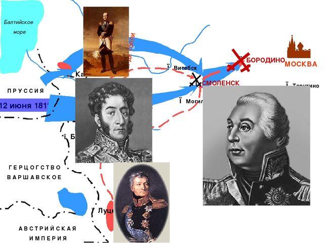 12 июня 1812 г. Балтийское море П Р У С С И Я Г Е Р Ц О Г С Т В О В А Р Ш А В...