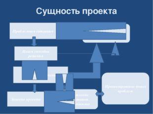 Сущность проекта Проблемная ситуация Поиск способов решения Исследовательская