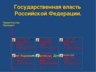 Государственная власть Российской Федерации.