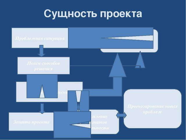 Сущность проекта Проблемная ситуация Поиск способов решения Исследовательская...
