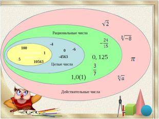 Натуральные числа 1 5 100 10563 Целые числа -4 -6 0 -4563 Рациональные числа