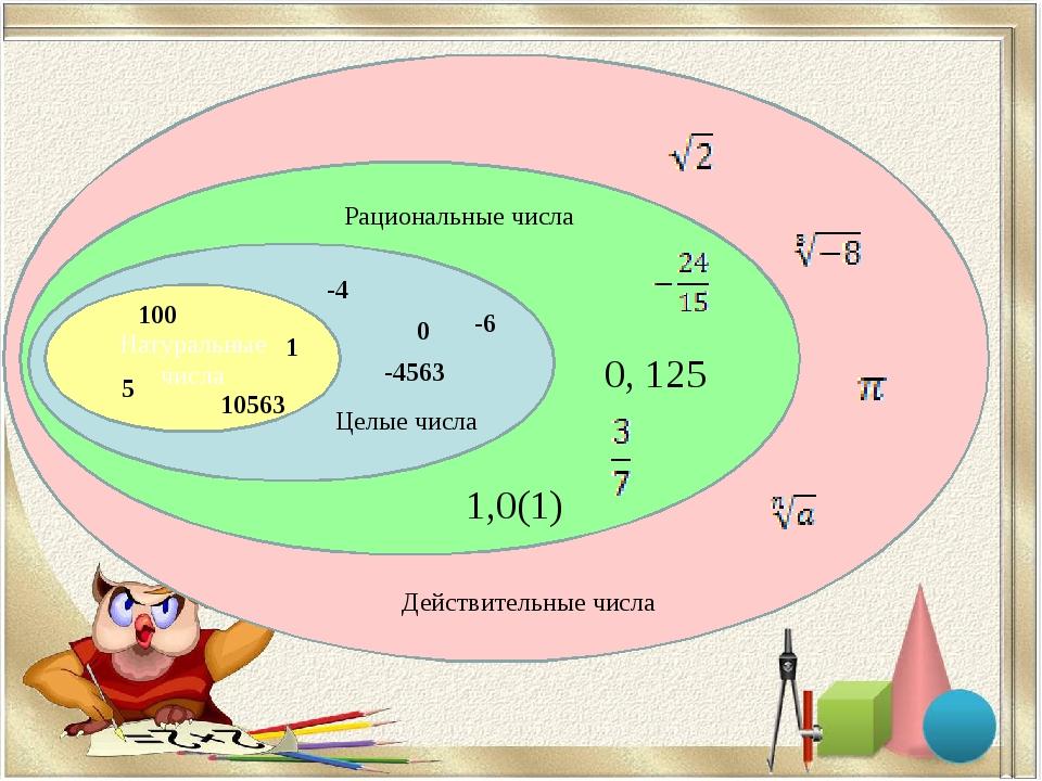 Натуральные числа 1 5 100 10563 Целые числа -4 -6 0 -4563 Рациональные числа...