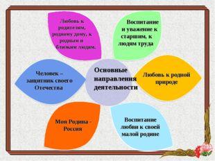 Основные направления деятельности Любовь к родителям, родному дому, к родным