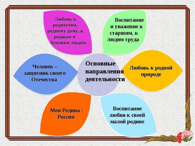 Основные направления деятельности Любовь к родителям, родному дому, к родным...