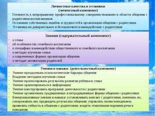 Личностные качества и установки (личностный компонент) Готовность к непрерыв