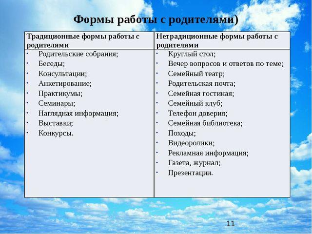 Формы работы с родителями) Традиционные формы работы с родителями Нетрадицион...