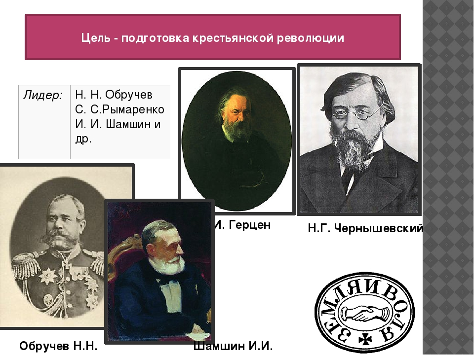 Цель - подготовка крестьянской революции А.И. Герцен Н.Г. Чернышевский Обруче...
