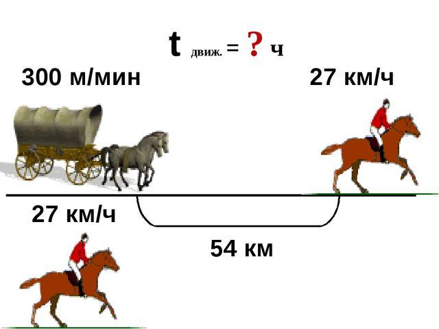 27 км/ч t движ. = ? ч 54 км 300 м/мин 27 км/ч