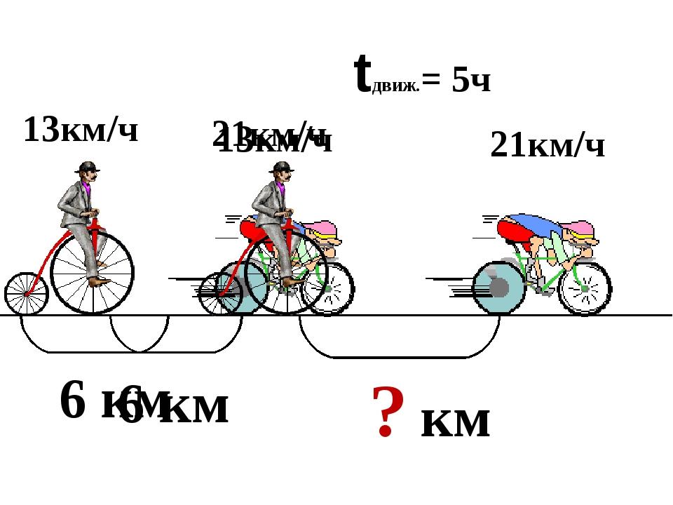 21км/ч 13км/ч ? км tдвиж.= 5ч 6 км 21км/ч 6 км 13км/ч