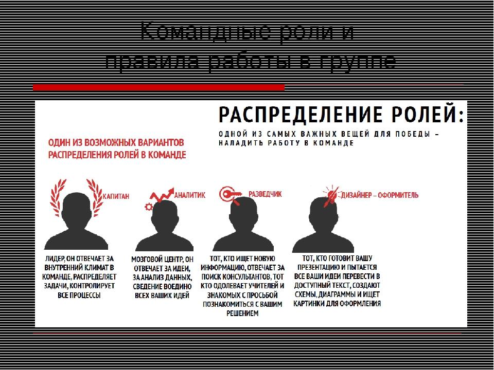 Командные роли и правила работы в группе