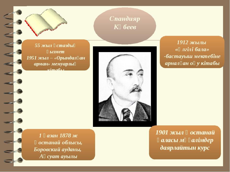 Спандияр Көбеев 1901 жыл Қостанай қаласы мұғалімдер даярлайтын курс 1 қазан 1...