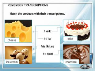 REMEMBER TRANSCRIPTIONS Match the products with their transcriptions. /ˈkeik/