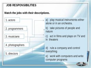 JOB RESPONSIBILITIES Match the jobs with their descriptions. 1. actors 2. pro