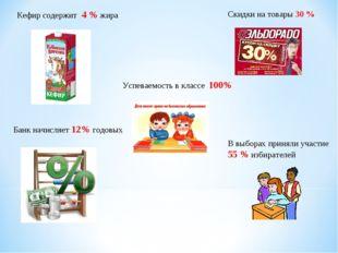 В выборах приняли участие 55 % избирателей Успеваемость в классе 100% Банк на