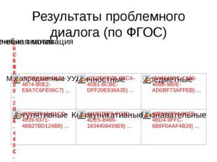 Результаты проблемного диалога (по ФГОС)