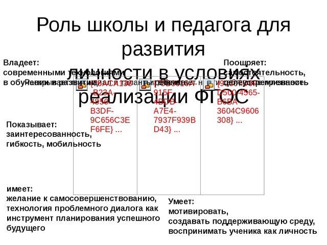 Роль школы и педагога для развития личности в условиях реализации ФГОС Владее...