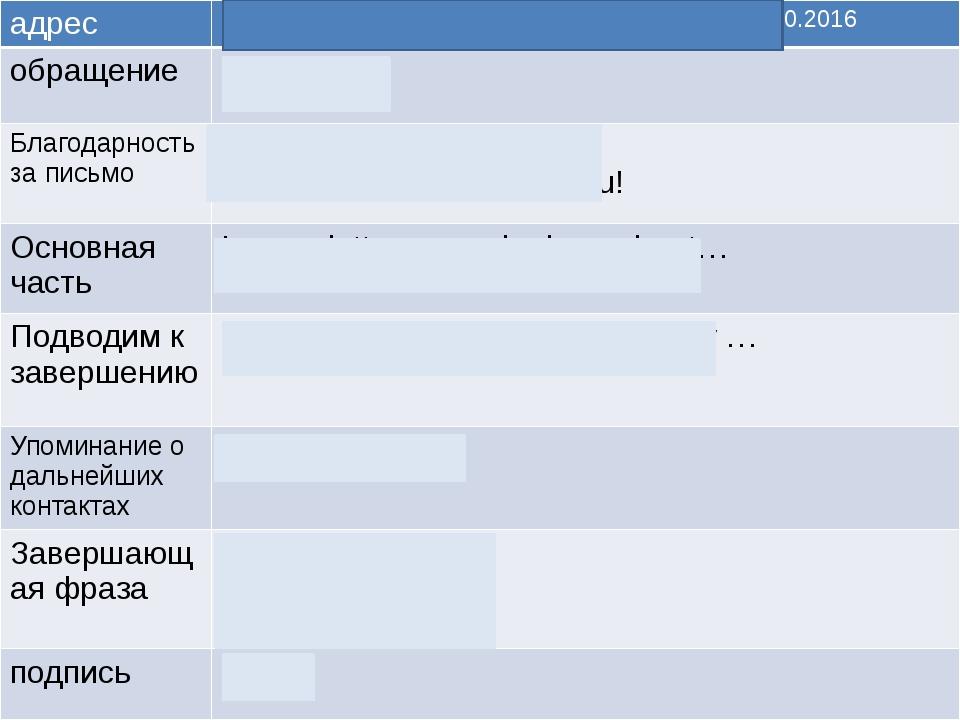 адрес MoscowRussia 15.10.2016 обращение Dear Ben, Благодарность за письмо Th...
