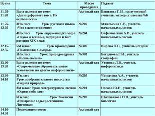ВремяТемаМесто проведенияПедагог 11.05-11.20Выступление по теме: «Дети ци