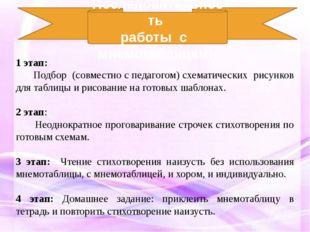 1 этап: Подбор (совместно с педагогом) схематических рисунков для таблицы и р