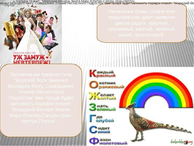 Начальные буквы слов в этих предложениях дают названия цветов радуги: красный...