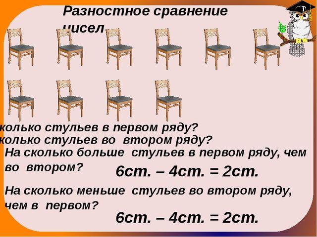 Разностное сравнение чисел Сколько стульев в первом ряду? Сколько стульев во...