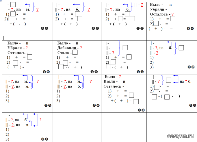 Схемы задач за 2 класс