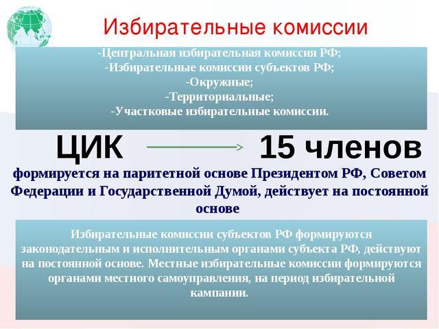 Избирательные комиссии формируется на паритетной основе Президентом РФ, Совет...