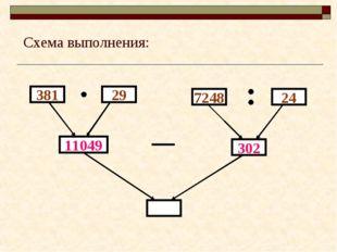 381 11049 29 7248 24 302 Схема выполнения:
