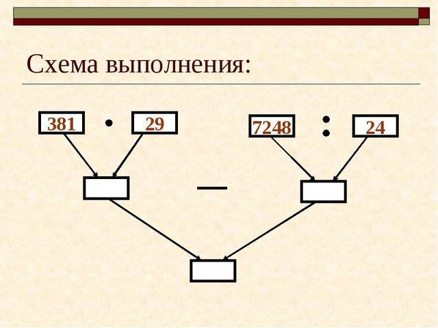 Схема выполнения: 381 29 7248 24