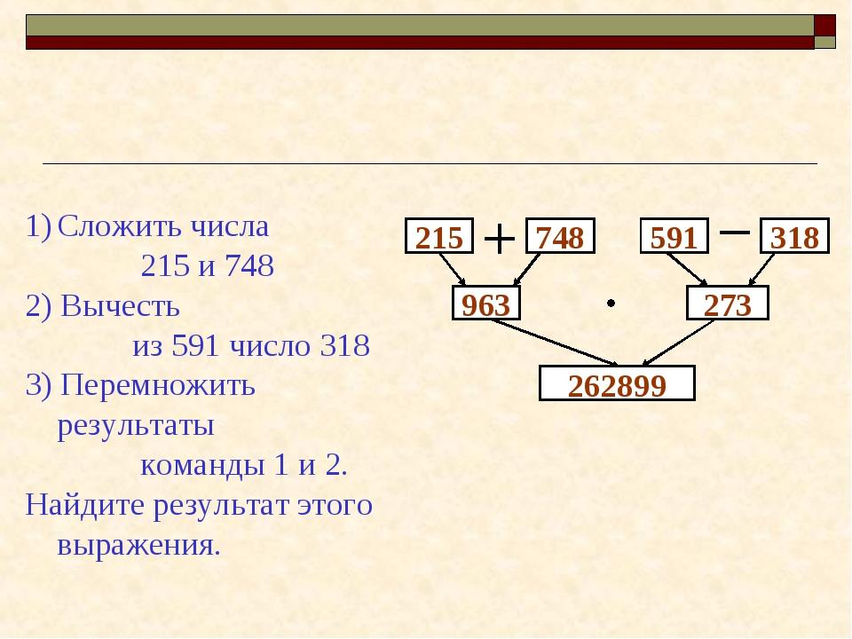 215 748 963 273 262899 Сложить числа 215 и 748 2) Вычесть из 591 число 318 3)...