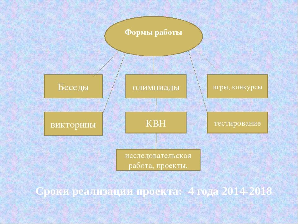 Сроки реализации проекта: 4 года 2014-2018 Формы работы Беседы викторины оли...