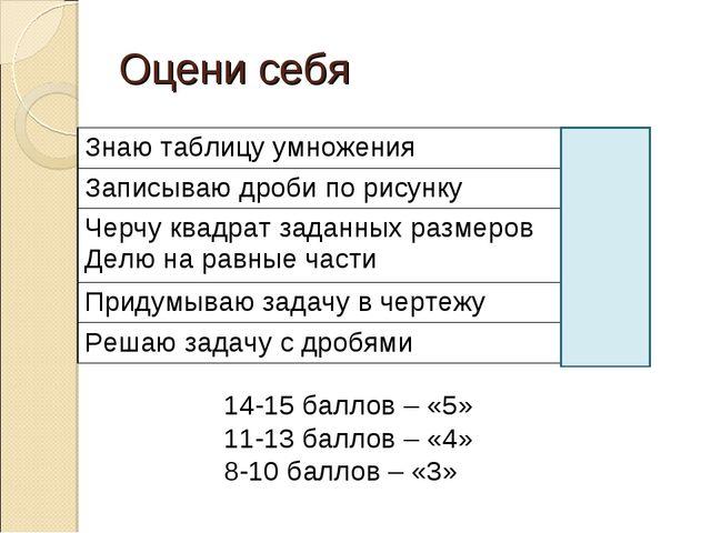 Оцени себя 14-15 баллов – «5» 11-13 баллов – «4» 8-10 баллов – «3» Знаю табли...