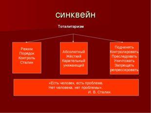синквейн Режим Порядок Контроль Сталин Абсолютный Жёсткий Карательный унижающ