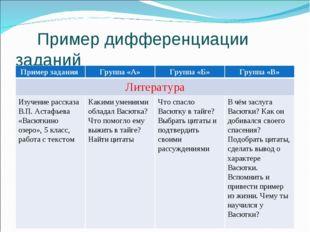 Пример дифференциации заданий Пример задания Группа «А»Группа «Б»Группа «