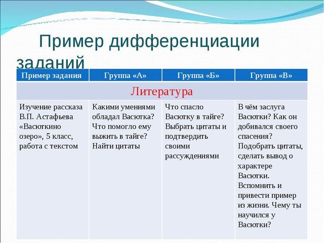 Пример дифференциации заданий Пример задания Группа «А»Группа «Б»Группа «...